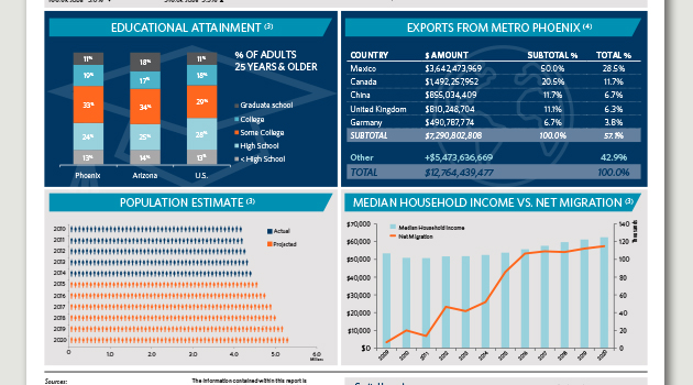CW-MidyearResearch_Infographic3