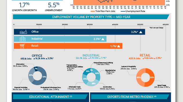 CW-MidyearResearch_Infographic4