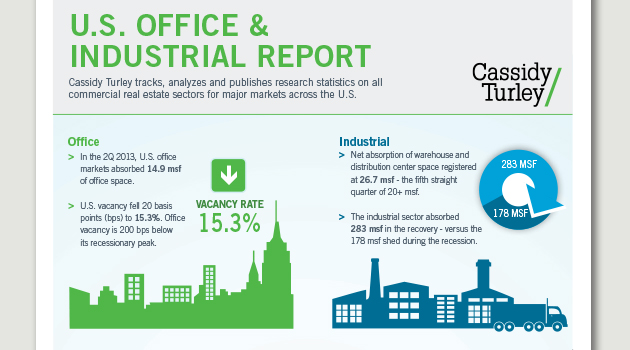 CW-US-Industrial-Report_Infographic3