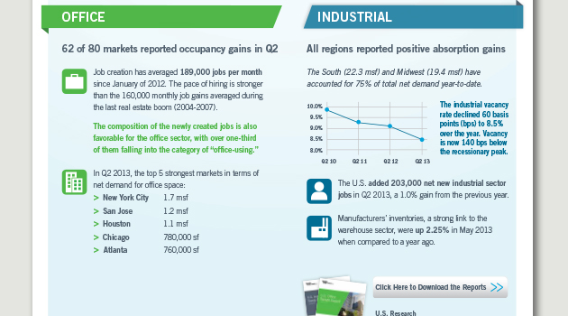 CW-US-Industrial-Report_Infographic4